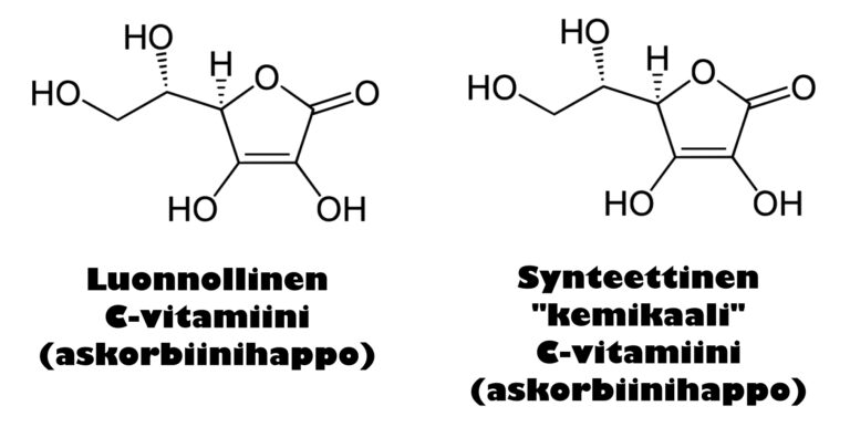 Kuva 2. Luonnollinen vs. synteettinen C-vitamiini.