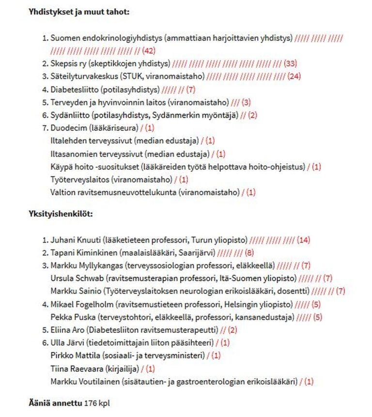 """""""Änkyrät 2016"""""""